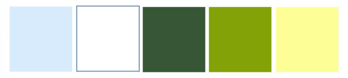 Colour Chart of the Bluish model